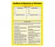 Affichage Conditions de réparation et Entretien